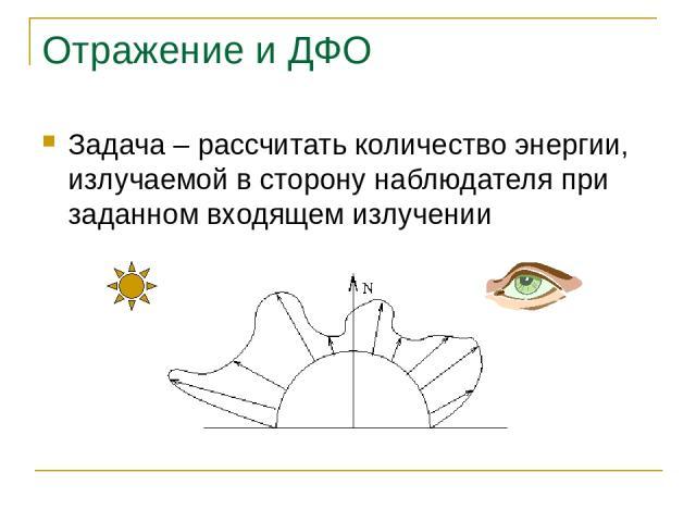 Отражение и ДФО Задача – рассчитать количество энергии, излучаемой в сторону наблюдателя при заданном входящем излучении Основы синтеза изображений