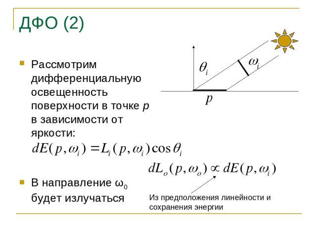 ДФО (2) Рассмотрим дифференциальную освещенность поверхности в точке p в зависимости от яркости: В направление ω0 будет излучаться Из предположения линейности и сохранения энергии
