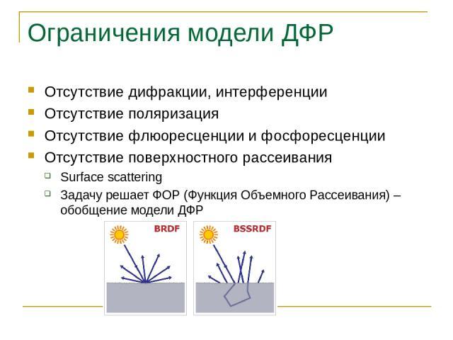 Ограничения модели ДФР Отсутствие дифракции, интерференции Отсутствие поляризация Отсутствие флюоресценции и фосфоресценции Отсутствие поверхностного рассеивания Surface scattering Задачу решает ФОР (Функция Объемного Рассеивания) – обобщение модели…