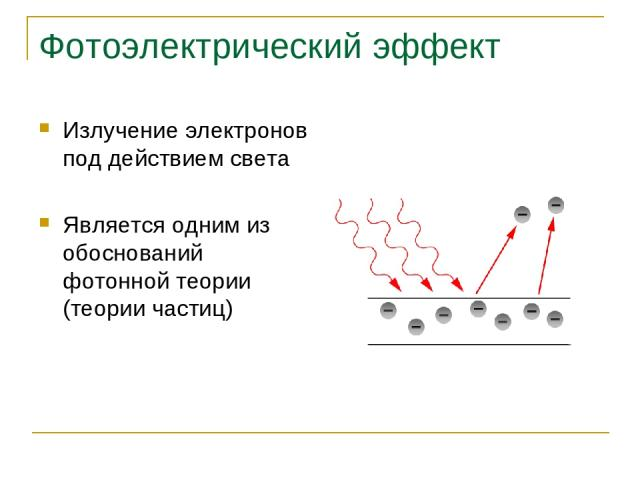 Фотоэлектрический эффект Излучение электронов под действием света Является одним из обоснований фотонной теории (теории частиц)