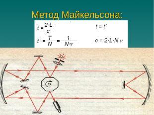 Метод Майкельсона:
