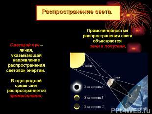 Световой луч – линия, указывающая направление распространения световой энергии.