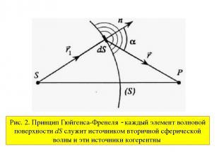 Рис. 2. Принцип Гюйгенса-Френеля каждый элемент волновой поверхности dS служит и