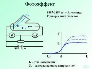 Фотоэффект Iн – ток насыщения Uз – задерживающее напряжение 1887-1889 гг. – Алек