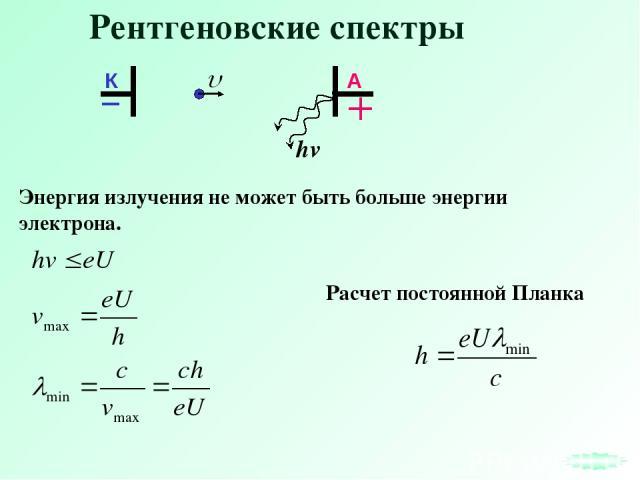 Рентгеновские спектры Энергия излучения не может быть больше энергии электрона. Расчет постоянной Планка