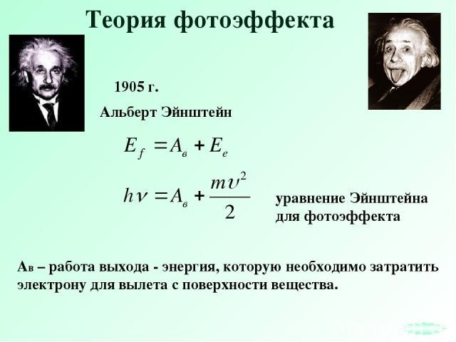 Теория фотоэффекта Альберт Эйнштейн 1905 г. Ав – работа выхода - энергия, которую необходимо затратить электрону для вылета с поверхности вещества. уравнение Эйнштейна для фотоэффекта