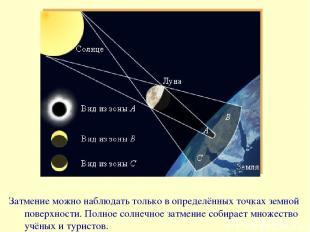 Затмение можно наблюдать только в определённых точках земной поверхности. Полное