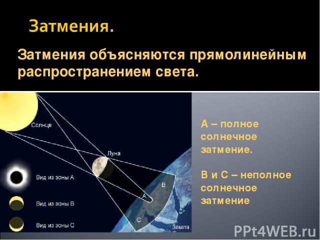 Затмения объясняются прямолинейным распространением света. А – полное солнечное затмение. В и С – неполное солнечное затмение