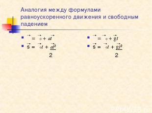 Аналогия между формулами равноускоренного движения и свободным падением υ=υ0+