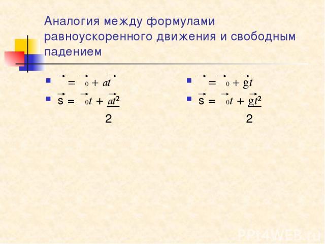 Аналогия между формулами равноускоренного движения и свободным падением υ=υ0+аt s = υ0t + аt² 2 υ=υ0+gt s = υ0t + gt² 2