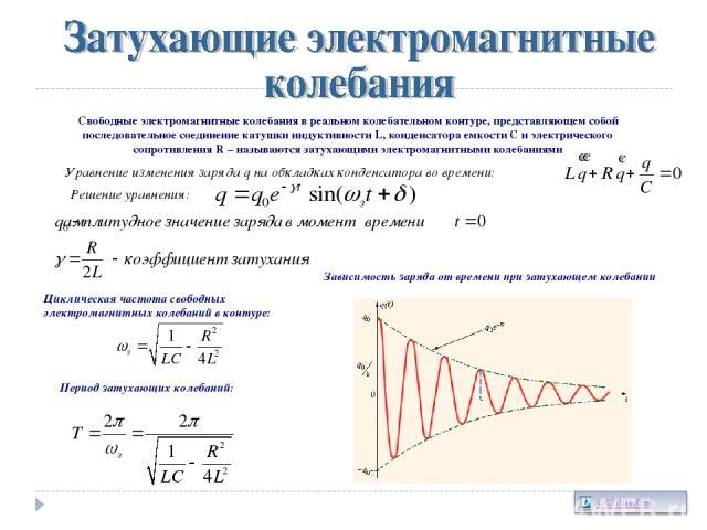 Свободные электромагнитные колебания в реальном колебательном контуре, представляющем собой последовательное соединение катушки индуктивности L, конденсатора емкости С и электрического сопротивления R – называются затухающими электромагнитными колеб…