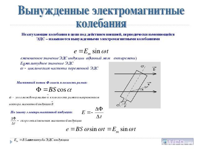 Незатухающие колебания в цепи под действием внешней, периодически изменяющейся ЭДС – называются вынужденными электромагнитными колебаниями Магнитный поток Ф сквозь плоскость рамки: По закону электромагнитной индукции:
