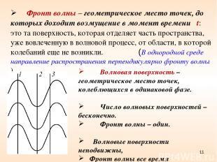 Волновая поверхность – геометрическое место точек, колеблющихся в одинаковой фаз