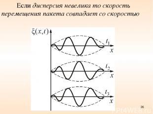 Если дисперсия невелика то скорость перемещения пакета совпадает со скоростью υ