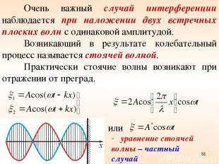 Очень важный случай интерференции наблюдается при наложении двух встречных плоск