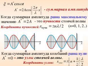 - суммарная амплитуда Когда суммарная амплитуда равна максимальному значению - э