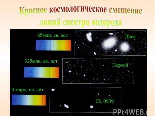 65млн. св. лет 325млн. св. лет 4 млрд. св. лет Дева Персей СL 0939