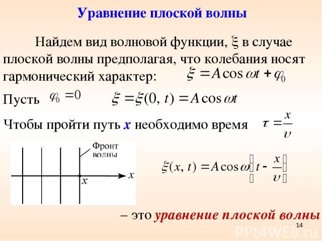 Уравнение плоской волны Найдем вид волновой функции, в случае плоской волны предполагая, что колебания носят гармонический характер: Чтобы пройти путь x необходимо время – это уравнение плоской волны. Пусть *