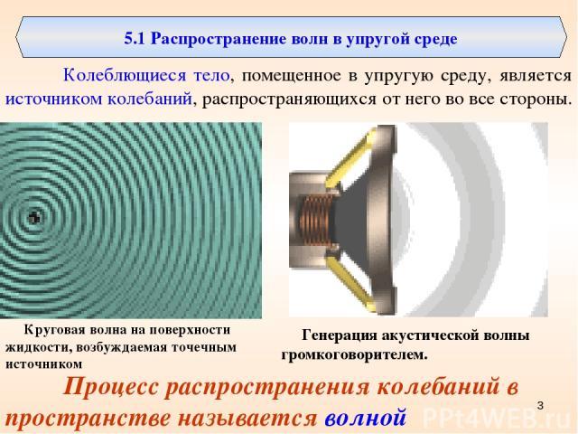 5.1 Распространение волн в упругой среде Колеблющиеся тело, помещенное в упругую среду, является источником колебаний, распространяющихся от него во все стороны. Круговая волна на поверхности жидкости, возбуждаемая точечным источником Генерация акус…