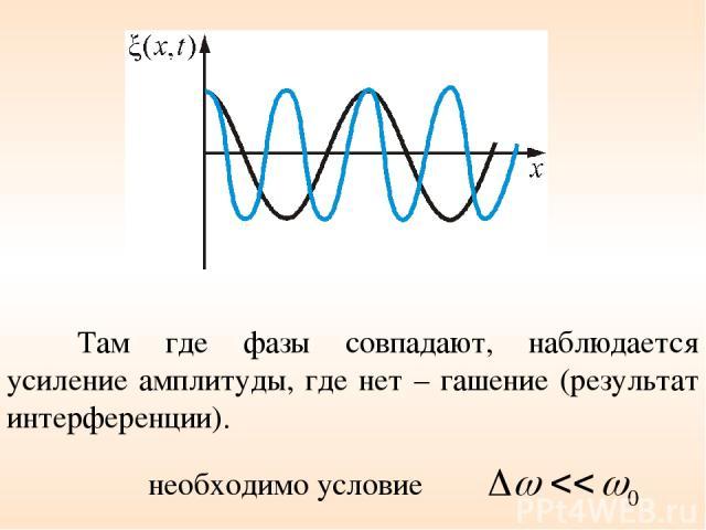 Там где фазы совпадают, наблюдается усиление амплитуды, где нет – гашение (результат интерференции). необходимо условие