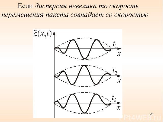 Если дисперсия невелика то скорость перемещения пакета совпадает со скоростью υ *
