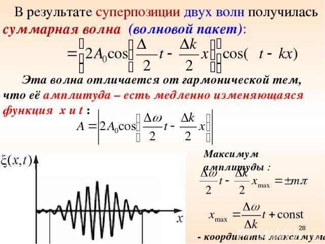 В результате суперпозиции двух волн получилась суммарная волна (волновой пакет): Эта волна отличается от гармонической тем, что её амплитуда – есть медленно изменяющаяся функция х и t : Максимум амплитуды : - координаты максимума *