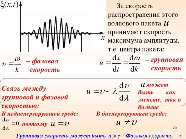 – фазовая скорость За скорость распространения этого волнового пакета принимают скорость максимума амплитуды, т.е. центра пакета: – групповая скорость Связь между групповой и фазовой скоростью: может быть как меньше, так и больше В недиспергирующей …