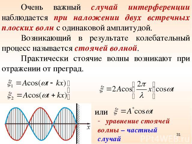 Очень важный случай интерференции наблюдается при наложении двух встречных плоских волн с одинаковой амплитудой. Возникающий в результате колебательный процесс называется стоячей волной. Практически стоячие волны возникают при отражении от преград. …