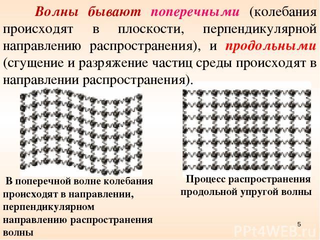 Волны бывают поперечными (колебания происходят в плоскости, перпендикулярной направлению распространения), и продольными (сгущение и разряжение частиц среды происходят в направлении распространения). Процесс распространения продольной упругой волны…