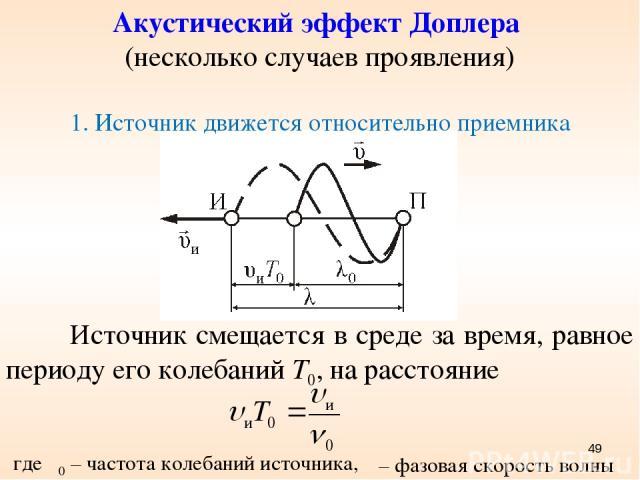 Акустический эффект Доплера (несколько случаев проявления) 1. Источник движется относительно приемника Источник смещается в среде за время, равное периоду его колебаний T0, на расстояние где ν0 – частота колебаний источника, υ – фазовая скорость волны *