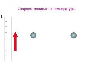 Скорость зависит от температуры t