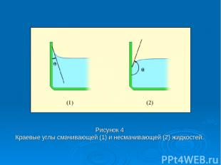 Рисунок 4 Краевые углы смачивающей (1) и несмачивающей (2) жидкостей.