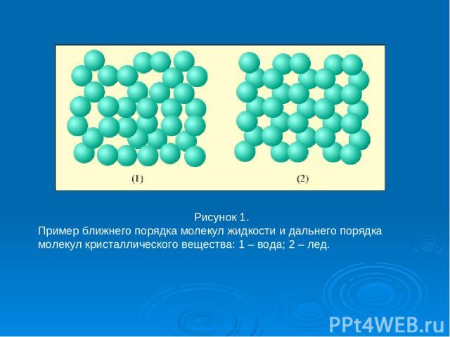 Рисунок 1. Пример ближнего порядка молекул жидкости и дальнего порядка молекул кристаллического вещества: 1 – вода; 2 – лед.