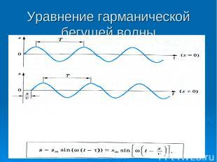 Уравнение гарманической бегущей волны
