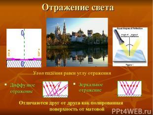 Отражение света Диффузное отражение Зеркальное отражение Угол падения равен углу