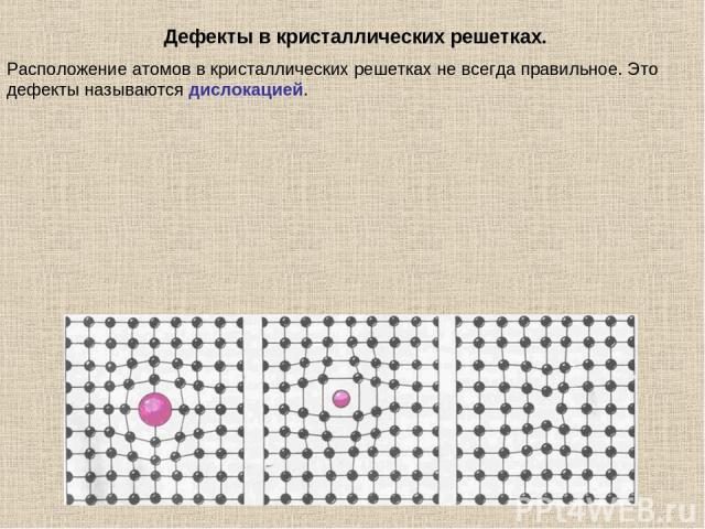Дефекты в кристаллических решетках. Расположение атомов в кристаллических решетках не всегда правильное. Это дефекты называются дислокацией.