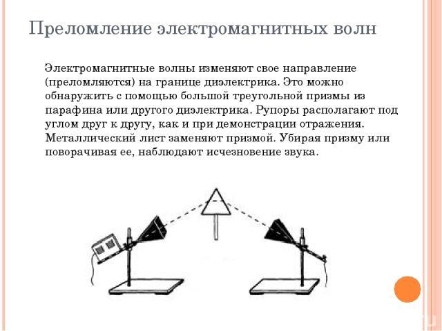 Преломление электромагнитных волн Электромагнитные волны изменяют свое направление (преломляются) на границе диэлектрика. Это можно обнаружить с помощью большой треугольной призмы из парафина или другого диэлектрика. Рупоры располагают под углом дру…