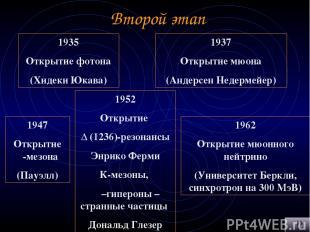 Второй этап 1935 Открытие фотона (Хидеки Юкава) 1937 Открытие мюона (Андерсен Не