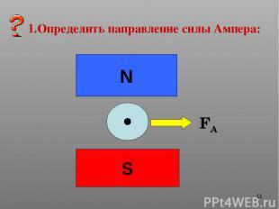 * 1.Определить направление силы Ампера: N S FA