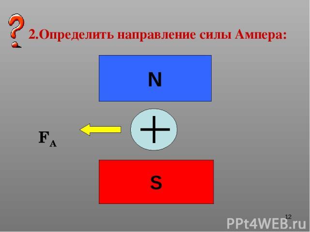 * 2.Определить направление силы Ампера: N S FA