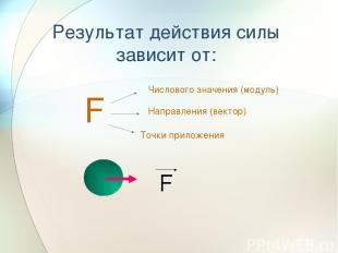 Результат действия силы зависит от: F Числового значения (модуль) Направления (в