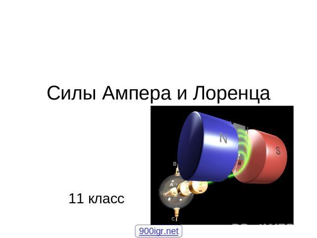 Силы Ампера и Лоренца 11 класс 900igr.net