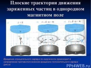 Плоские траектории движения заряженных частиц в однородном магнитном поле Заряже