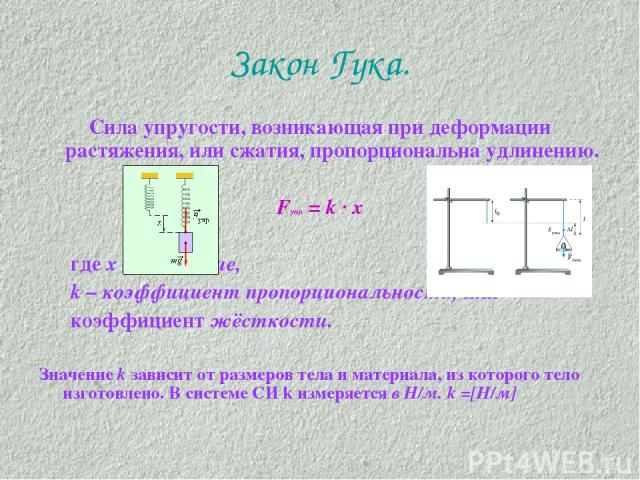 Закон Гука. Сила упругости, возникающая при деформации растяжения, или сжатия, пропорциональна удлинению. Fупр = k · x где х – смещение, k – коэффициент пропорциональности, или коэффициент жёсткости. Значение k зависит от размеров тела и материала, …