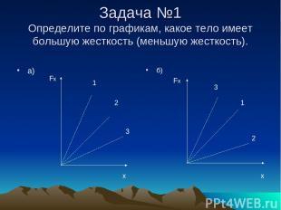 Задача №1 Определите по графикам, какое тело имеет большую жесткость (меньшую же