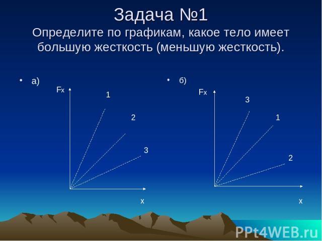 Задача №1 Определите по графикам, какое тело имеет большую жесткость (меньшую жесткость). а) б) Fx Fx x x 1 2 3 3 1 2