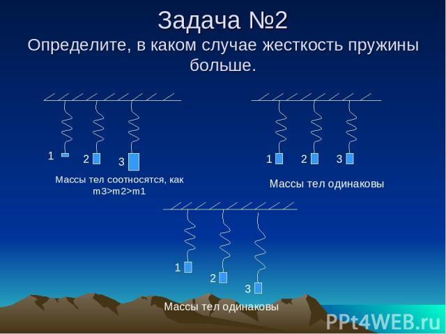 Задача №2 Определите, в каком случае жесткость пружины больше. Массы тел соотносятся, как m3>m2>m1 Массы тел одинаковы Массы тел одинаковы 1 2 3 1 2 3 1 2 3
