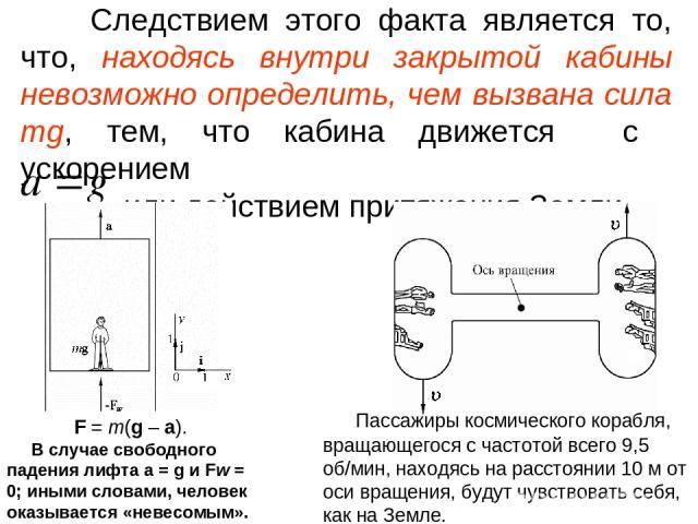 Следствием этого факта является то, что, находясь внутри закрытой кабины невозможно определить, чем вызвана сила mg, тем, что кабина движется с ускорением или действием притяжения Земли. F = m(g – а). В случае свободного падения лифта а = g и Fw = 0…