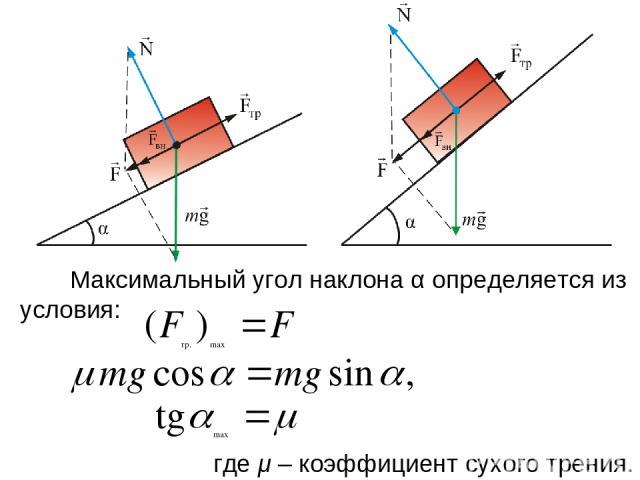 Максимальный угол наклона α определяется из условия: где μ – коэффициент сухого трения.