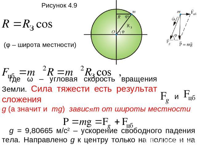 Рисунок 4.9 (φ – широта местности) где ω – угловая скорость вращения Земли. Сила тяжести есть результат сложения и g (а значит и mg) зависят от широты местности g = 9,80665 м/с2 – ускорение свободного падения тела. Направлено g к центру только на по…